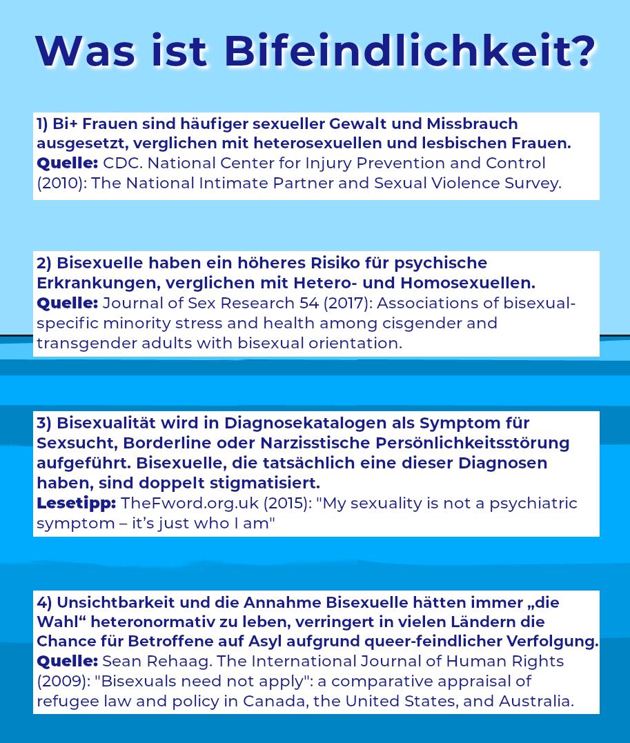 Infografik: Was ist Bifeindlichkeit? (Quellen)